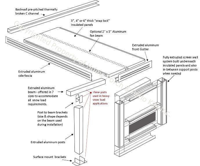 Three Season Patio and Deck Enclosure Systems | DIY Hard Top Screen ...