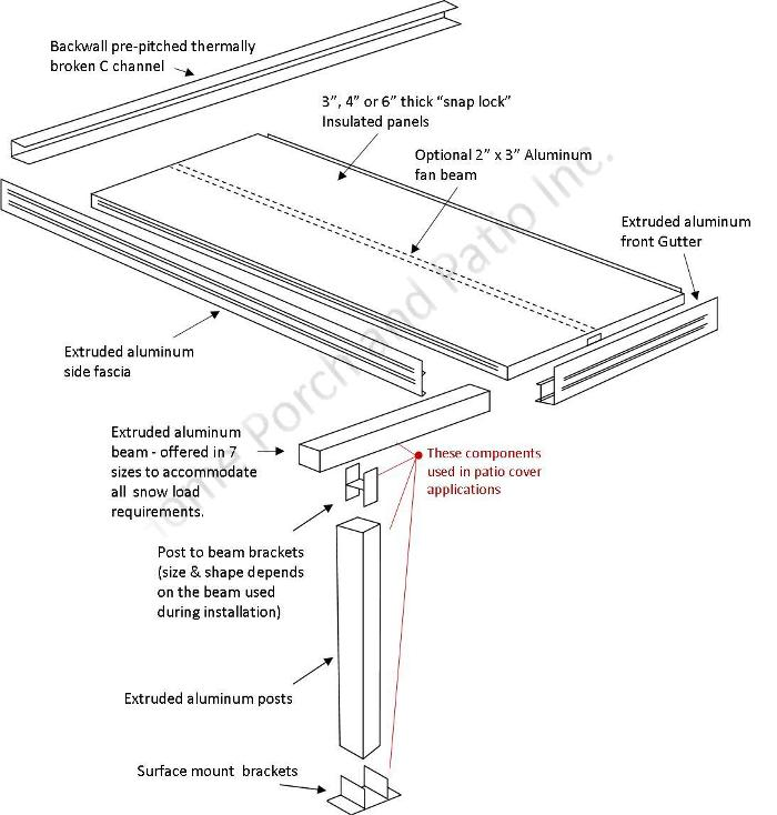 Insulated Roof Panel Details Diy Insulated Patio Cover