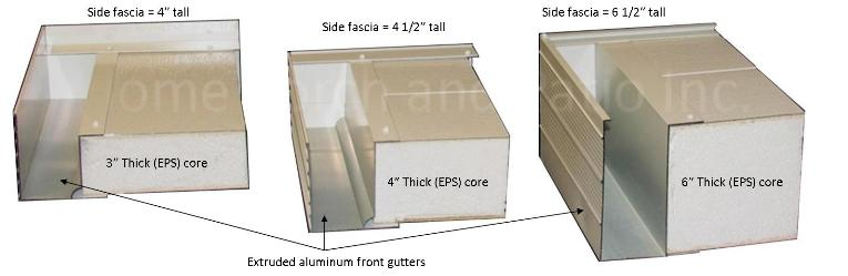Three Season Screen Rooms | Insulated Roofing Material Details ...