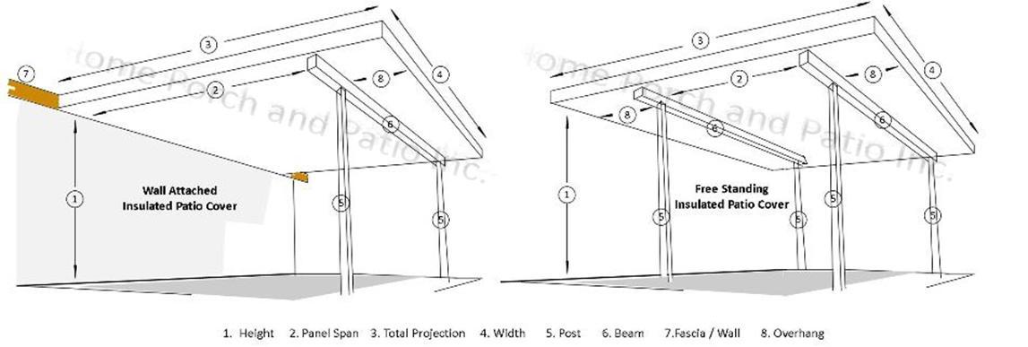 Flat Pan Patio Cover Details Diy Flat Pan Roofing